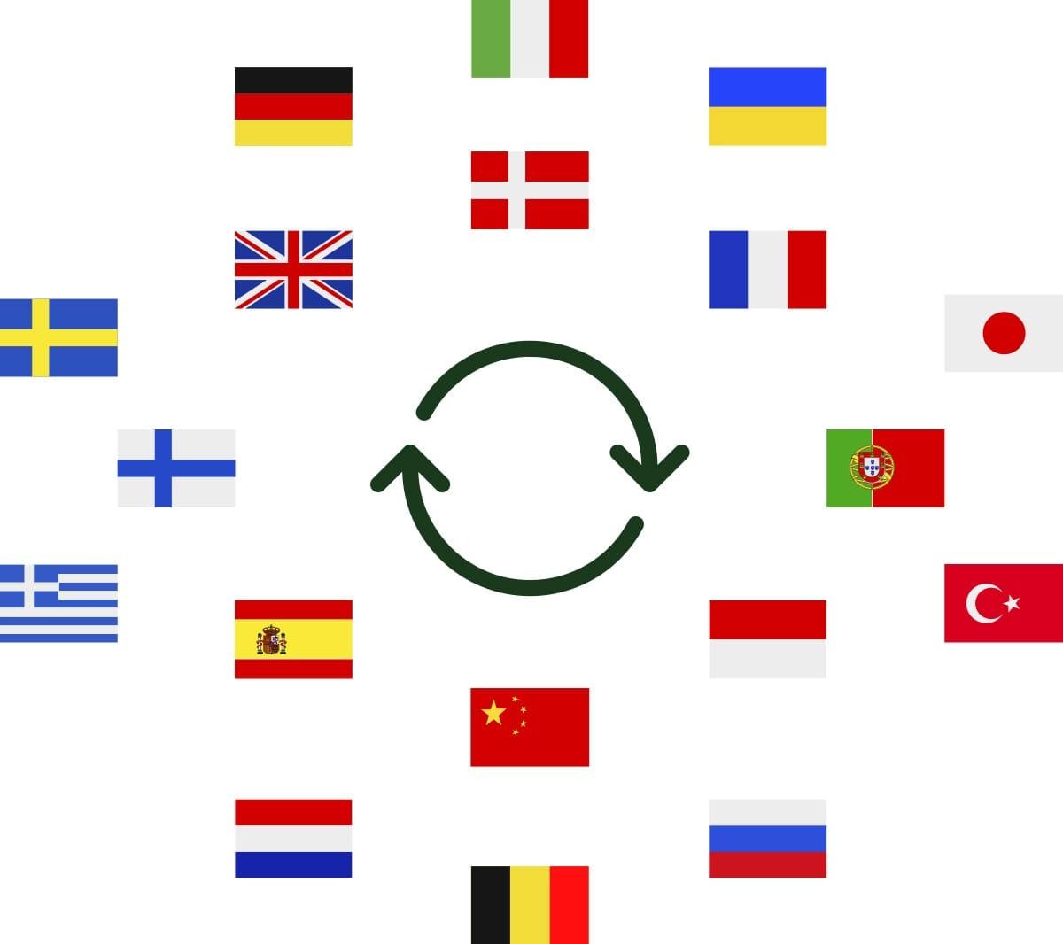 Übersetzungen in verschiedenste Sprachen